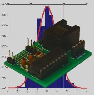 Servoansteuerung mit der Arduino Servo Library