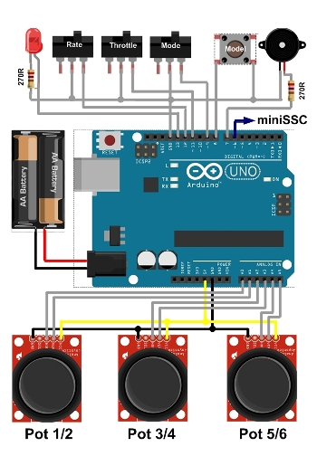 Open Source Arduino Digital RC Fernsteuersender